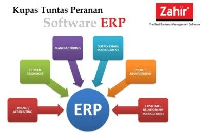 Kupas Tuntas Peranan Software ERP