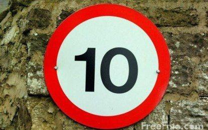 Sepuluh Kesalahan Pengusaha
