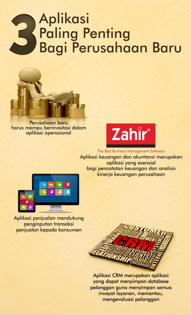 aplikasi-perusahaan-baru